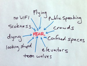 fearchart